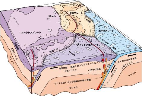 フォッサ マグナ 地震